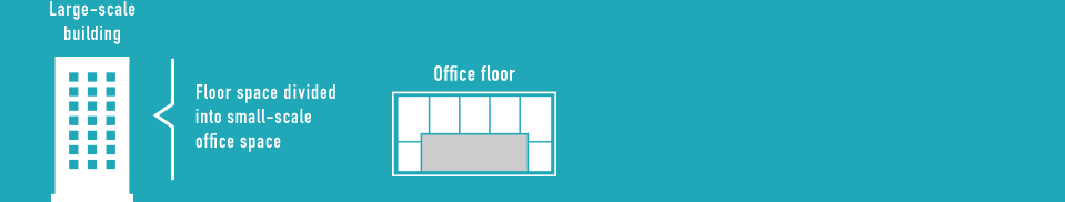 Small-scale Office Lineup | Mitsubishi Estate Office Information